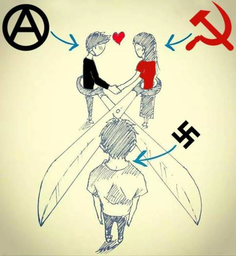 انارشیسم و کمونیسم علیه فاشیسم